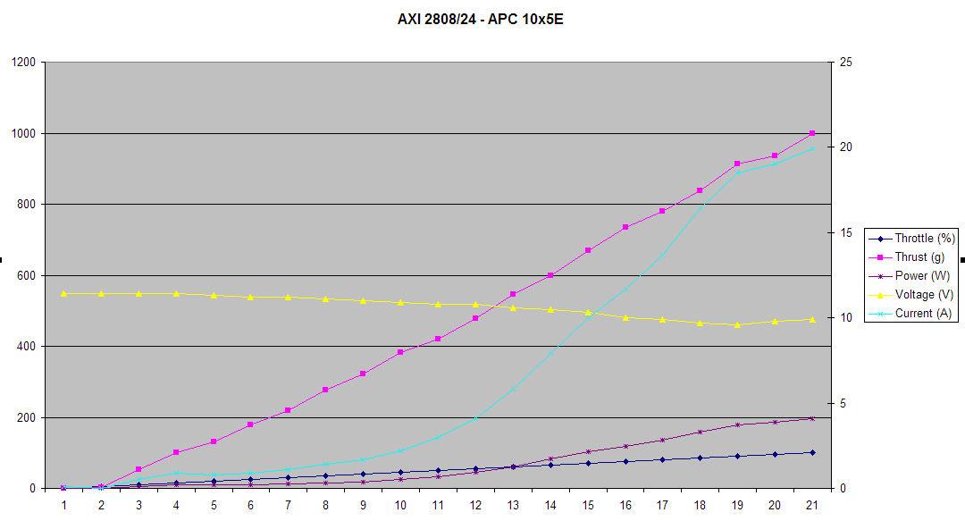 APC10x5E.jpg
