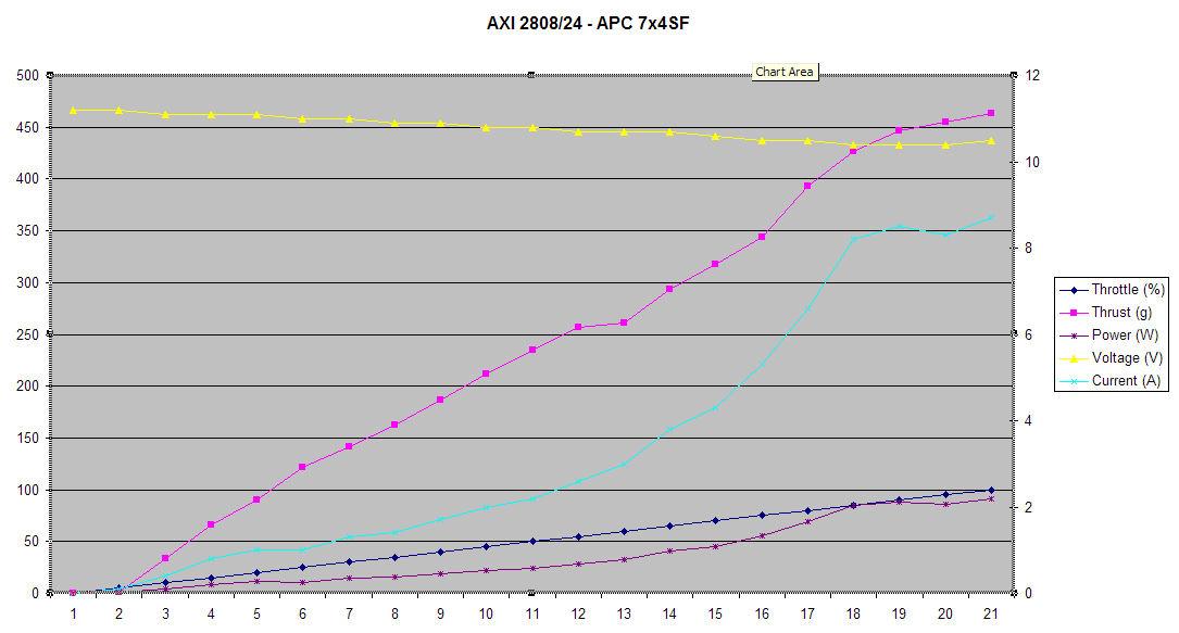 APC7x4SF.jpg