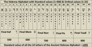 hebrew_alphabet-1965753-7-1458007575028