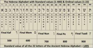 hebrew_alphabet-1965753-7-1458007575028